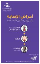 اعراض الأصابة بفيروس كورونا